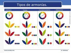 Armonizar el color implica seleccionar un recorte, una gama o una paleta de colores que combinados nos dan la posibilidad de contar, comuni...