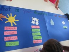Graphing the weather with preschoolers from Teach Preschool