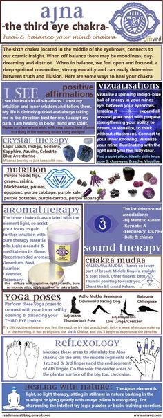 Pure Reiki Healing - Inspirational quotes self love self care hope spirit spiritual meditate Buddhism happy happiness depression anxiety peace heal healing mindfulness self help self improvement Amazing Secret Discovered by Middle-Aged Construction Worker Ayurveda, Chakra Meditation, Meditation Music, Meditation Crystals, Mindfulness Meditation, Third Eye Meditation, Kundalini Yoga, Mind Body Spirit, Mind Body Soul