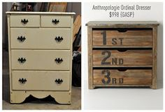 Living the Anthropologie way of life...: DIY Anthropologie Home Decor Projects