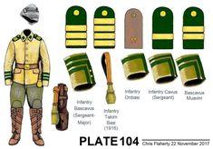 Ottoman Uniforms - 1909 TILL 1918 OTTOMAN RANK INSIGNIA Military Insignia, Military Art, Military Uniforms, Ww1 History, Ww1 Soldiers, Turkish Army, Ottoman Empire, First World, World War