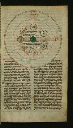 Illuminated Manuscript, Diagram of the winds