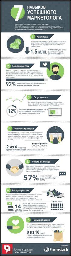 Навыки, маркетинг, инфографика, digital-маркетинг, аналитика, визуализация