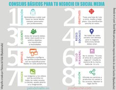 Infografia-Social-Media-para-negocios-locales.png (796×618)