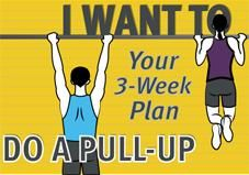 Learn how to triumph the pull-up bar in just three short weeks! Everyone can do a pull-up, with just a little knowledge and motivation (and some hard work too).