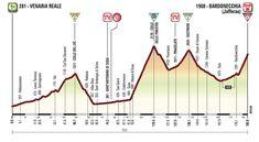 Tappa 19 – Giro d'Italia 2018: Sito Ufficiale