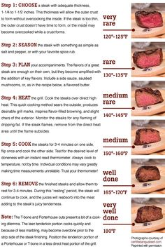Grilling A Perfect Steak Guide #KitchenWindow