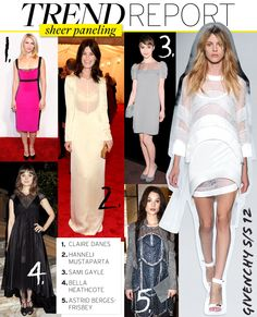 Fashion jewelry celebrity style dresses