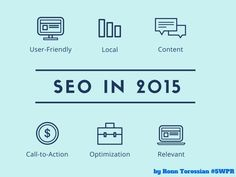 Top Four SEO Factors to Look Out for in 2015: Embrace User-friendliness, go local, content is key, and avoid over optimization.