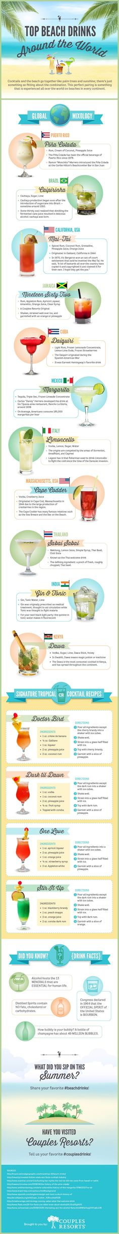 Top Beach Drinks Around The World (juice drinks cocktails) Beach Drinks, Party Drinks, Summer Drinks, Cocktail Drinks, Fun Drinks, Cocktail Recipes, Alcoholic Drinks, Beverages, Fruity Drinks