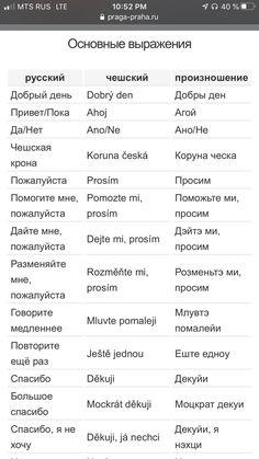 Polish Words, Language, Study, Future, Studio, Future Tense, Languages, Studying, Research