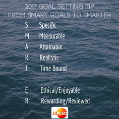 S        Specific M       Measurable A        Attainable R        Realistic T         Time Bound  E         Ethical/Enjoyable R         Rewarding/Reviewed