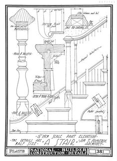 National Builder Construction Details | Revival Source | Learn From. Build More. | Flickr Architecture Drawings, Architecture Details, Stair Plan, Joinery Details, Interior Stairs, House Stairs, Historic Homes, Woodworking Plans, Staircases