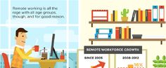 Learn About the Work Habits of the 5 Kinds of Millennials in One Infographic