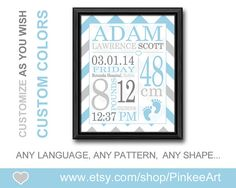 personalized baby gifts wall decor birth stats wall by PinkeeArt, $17.00