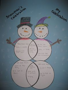 Use a snowman to create a Venn-diagram to compare and contrast books about snowmen.