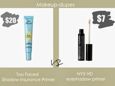 Makeup dupes: Too Faced eyeshadow primer dupe