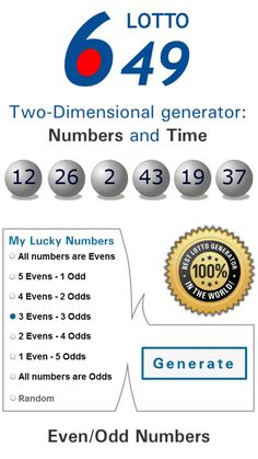 Lotto 649 - Canada Lottery Results, Tips & Winning Numbers Lotto 649 Winning Numbers, Lucky Numbers For Lottery, My Lucky Numbers, Lotto Numbers, Winning Powerball, Lotto Winners, Lottery Winner, Winning The Lottery, Lotto Lottery