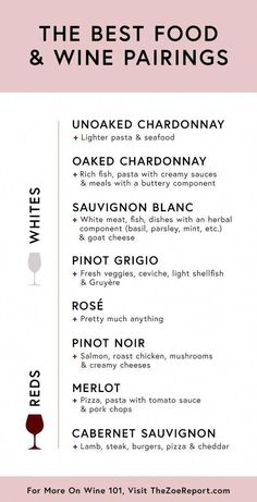 Everything you need to know about wine + food pairings for the most tastebud ple., Food And Drinks, Everything you need to know about wine + food pairings for the most tastebud pleasing Saturday night wine party. (Don't worry, rosé goes with everyth. Guide Vin, Wine Guide, Wine Tasting Party, Wine Parties, Wine Party Appetizers, Wine Wednesday, Pinot Noir, Wine Facts, Wine Chart