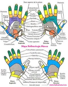 A Primer on Acupuncture Reflexology Massage, Spa Massage, Massage Therapy, Massage Wellness, Massage Oil, Health And Beauty Tips, Health Advice, Mudras, Pressure Points