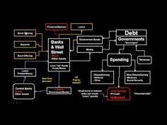 #PaperDollars European Debt Crisis Explained