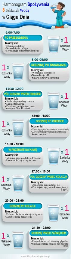Healthy Time Schedule Of Drinking 8 Glass Of Water A Day diet workout nutrition Healthy Diet Tips, Healthy Detox, Healthy Drinks, Detox Drinks, Healthy Lifestyle, Healthy Routines, Healthy Sugar, Healthy Skin Care, Health Diet