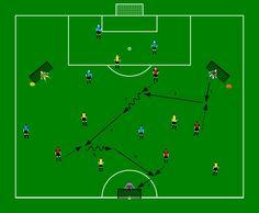 Voetbal trainingsvormen voor uw voetbaltraining