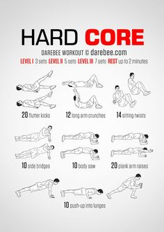 If you have been looking for a new ab workout, one to help you build up your abs and burn more calories to help you reveal them, then we have just the list for you. (now ) is a brilliant fitness resource, full of workout infographics, recipes and fitness Sixpack Abs Workout, Sixpack Training, Abs Workout Video, Fitness Herausforderungen, Fitness Workouts, At Home Workouts, Ab Workouts For Men, Morning Ab Workouts, Health Fitness