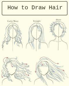 como dibujar cabello Gráficos que muestran como dibujar partes del cuerpo y otros