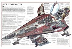 DK_Publishing_-_Star_Wars_-_Incredible_Cross-sections_-_Episode_II_-_Attack_of_the_Clones-007.jpg (1600×1102)