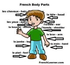 1000 images about learning french on pinterest vocabulary audio and in french. Black Bedroom Furniture Sets. Home Design Ideas