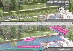 ATELIER DREISEITL • PORTFOLIO | Urban Hydrology | Copenhagen Strategic Flood Masterplan: