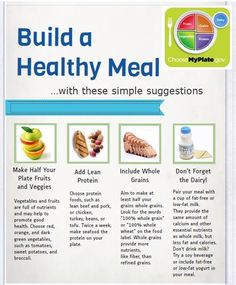 Eat Smart! Build a Healthy Meal Infographic | Walkingspree