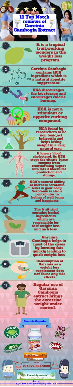 11 top notch reviews of garcinia Cambogia extract contain all the selected reviews on garcinia Cambogia. Garcinia Cambogia extract is a tropical fruit working wonders in the weight loss program. Garcinia Cambogia contains HCA ingredient which is a natural appetite suppressant and many more reviews. Check out this infographic. Please share and like it.