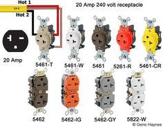 240120 volt receptacle in 2019 Electrical wiring, Home