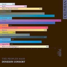 Dunedin Consort - People's Mass: Contemporary Mass