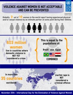 Violence against women is not acceptable and can be prevented! International Day for the Elimination of Violence against Women - 25 November