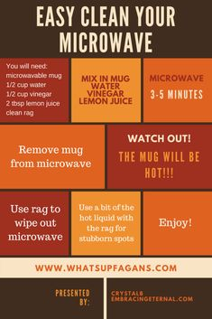 Easy Clean Your Microwave - How to Clean Microwave Easy Way - Vinegar and Lemon. microwave 3 min, let set closed 2 more min the steam the grime away Deep Cleaning Tips, House Cleaning Tips, Cleaning Solutions, Spring Cleaning, Cleaning Hacks, Cleaning Checklist, Cleaning Lists, Cleaning Schedules, Speed Cleaning
