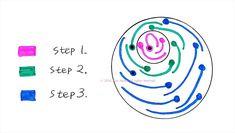 장미수놓기 캐스트온 로즈 스티치 프랑스자수기법 : 네이버 블로그