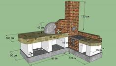 Кухня на свежем воздухе для дачи