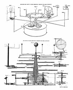 Drawing of orrery built in 1813 by British astronomer Dr. William Pearson. The lower drawing is a section through the axis, showing the mechanism. In addition to the planets and their moons, it also showed the asteroids Ceres, Vesta, and Pallas.