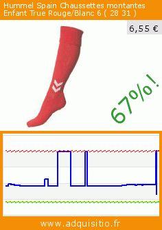 Hummel Spain Chaussettes montantes Enfant True Rouge/Blanc 6 ( 28 31 ) (Sports Apparel). Réduction de 67%! Prix actuel 6,55 €, l'ancien prix était de 19,95 €. https://www.adquisitio.fr/hummel/spain-chaussettes-10