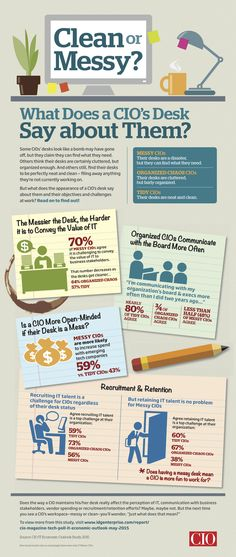 Clean or Messy? What Does A CIO's Desk Say About Them? [Infographic]