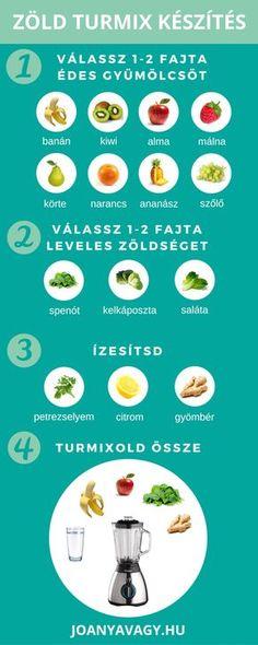 zöld turmix készítése - infografika Smoothie Recipes, Diet Recipes, Smoothies, Healthy Recipes, Fruit Drinks, Healthy Drinks, Healthy Snacks, Diet Inspiration, Food Wallpaper