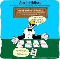 Nursing Mnemonics and Tips: ACE Inhibitors