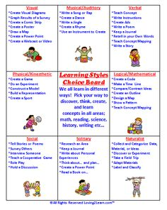 """Learning Styles: Charts and Learning Videos - """"Learning Styles Choice Board"""" and kids will discover, think, explore, and learn concepts on a deeper level!"""