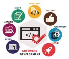 Websofy Software Pvt Ltd - Best Digital Marketing Company and Website Development Service in Lucknow Web Design Agency, Web Design Company, Seo Company, Design Web, Website Development Company, Software Development, Design Development, Chandigarh, Script