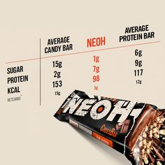 Only 3g NetCarbs. #ketodiet #keto #ketosnack Protein Bars, Chocolate, Keto Snacks, Sugar, Candy, Diet, Food, Quest Protein Bars, Essen