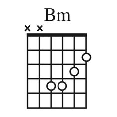 Fm Chord Images Finger Placement Guitar Chord Chart