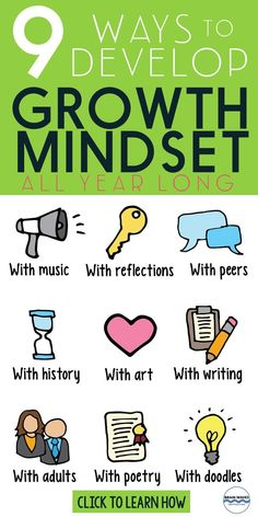 Check out this collection of ideas for developing growth mindset all year long! Get students excited about growth mindset with this fun listing of teaching ideas!there& a free growth mindset lesson in the post! Growth Mindset Lessons, Growth Mindset Activities, Growth Mindset Quotes, Growth Mindset Classroom, Leadership Lessons, Guidance Lessons, Leadership Quotes, Social Emotional Learning, Social Skills